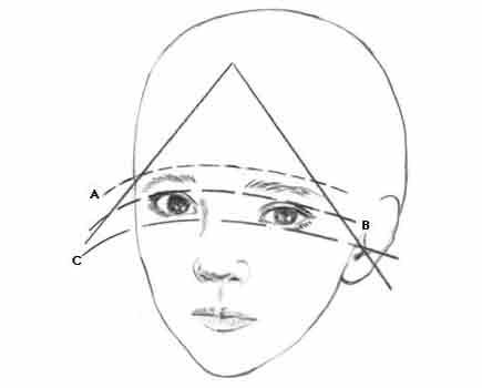 how to cut bangs tutorial