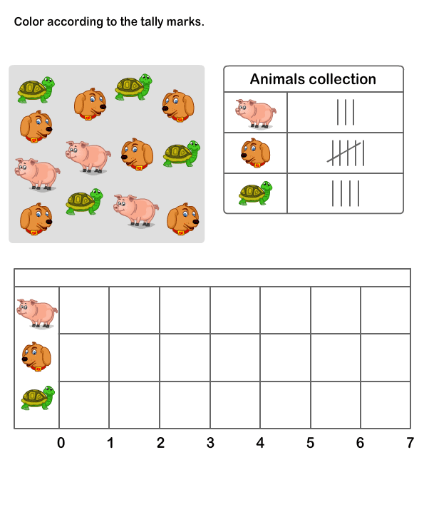 Collection of Graph Worksheets For Kindergarten Bloggakuten – Graphing Worksheets Kindergarten