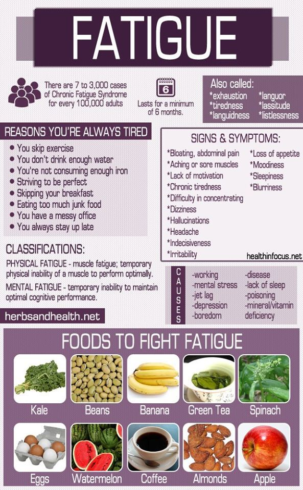 8 Reasons You Re Always Tired Plus 10 Foods To Fight Fatigue Website Nicerhealth Health And Nutrition Chronic Fatigue Remedies Natural Health Remedies