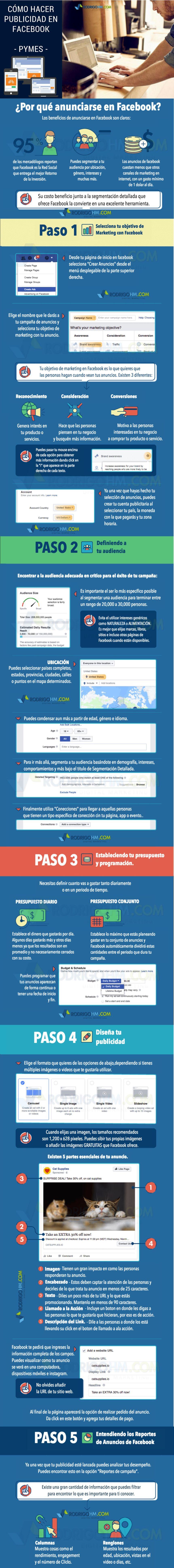 Cómo Hacer Publicidad En Facebook Infografia Infographic Socialmedia Marketing Tics Y Formación Como Hacer Publicidad Administracion De Negocios Publicidad