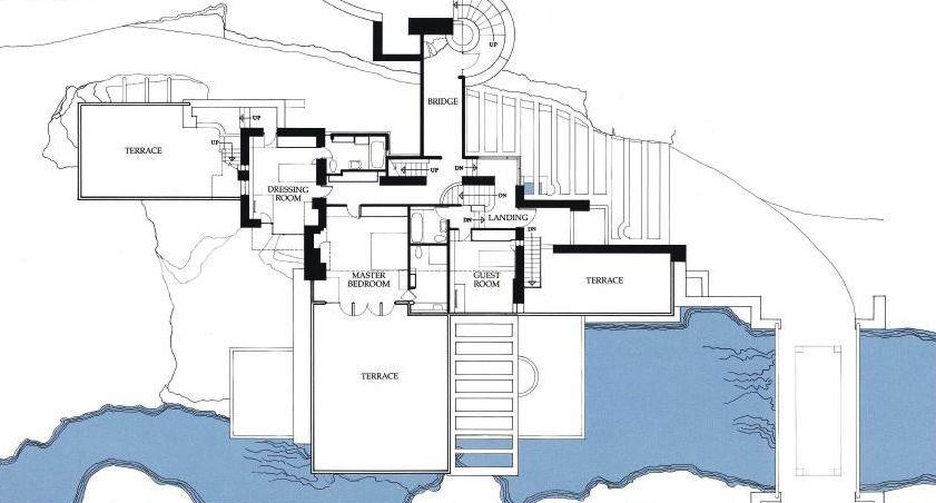 Fallingwater house frank lloyd wright ud villas for Casa moderna ud