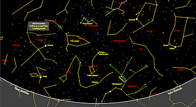 December 2012 Sky Map
