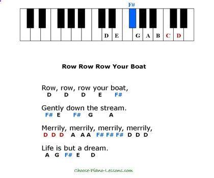 keyboard piano sheet music