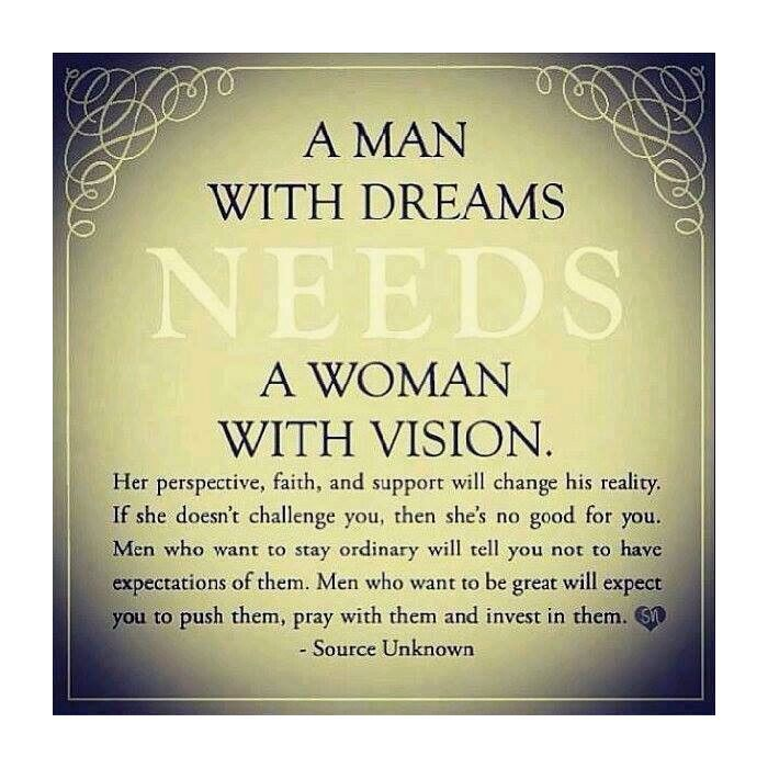Want What A Man Christian In Women