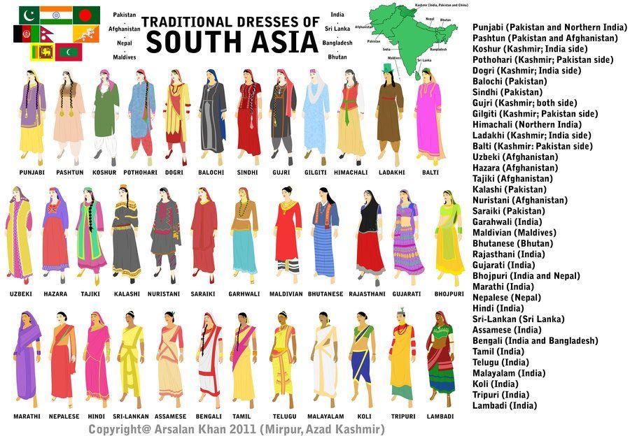 Traditional Dresses of South Asia by ArsalanKhanArtist.deviantart.com on  @deviantART | Traditional outfits, Traditional dresses, Asian outfits