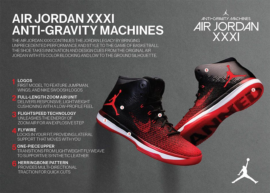 innovative design ce7be 196a3 Air Jordan XXXI Anti-Gravity Machines UNVEILED Black Red White Shoes