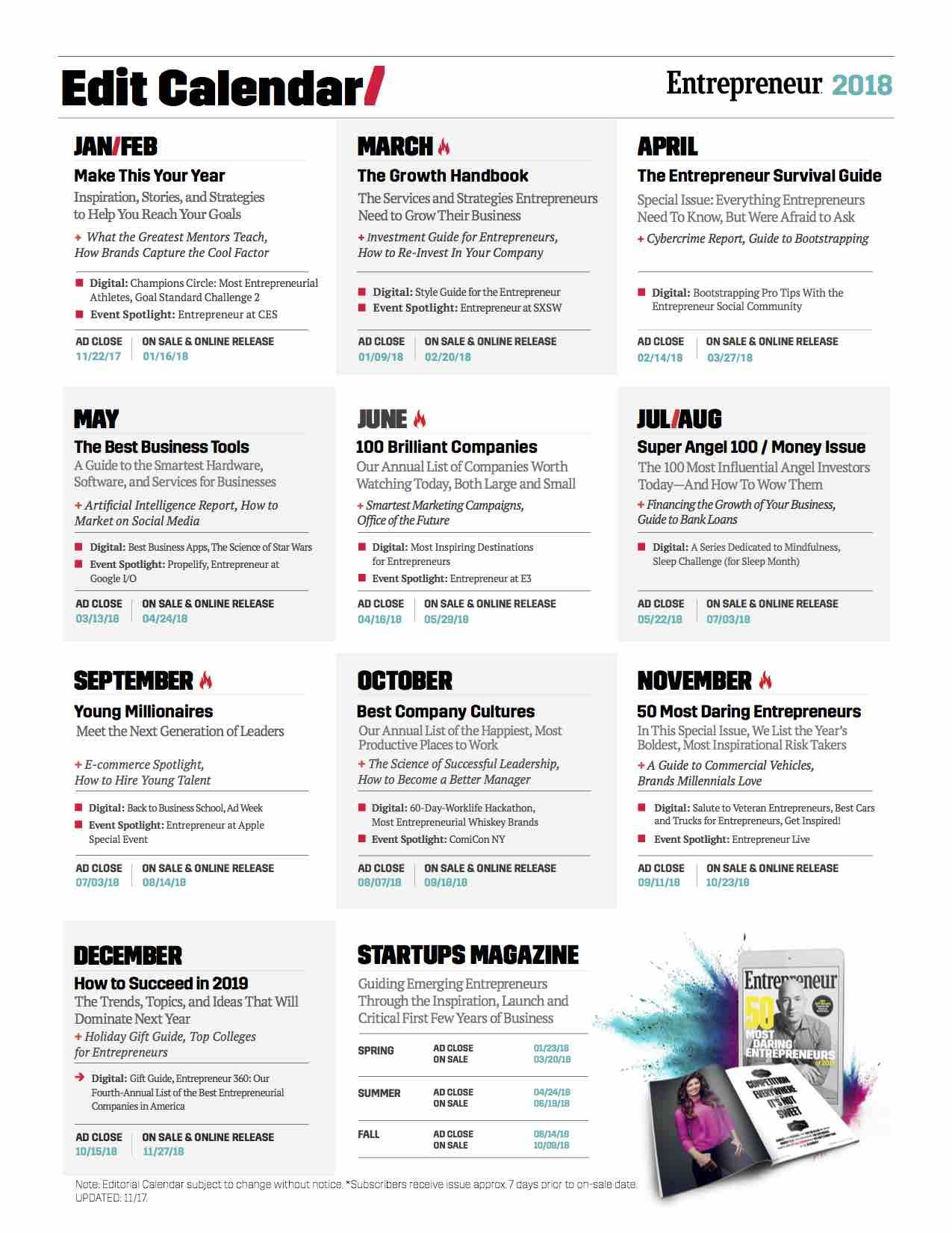 How To Create A Social Media Content Calendar Tips And Templates Social Media Content Calendar Social Media Calendar Template Social Media Strategy Template