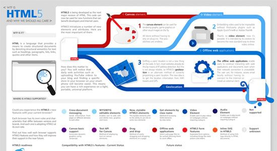 HTML5 COMPLETE TUTORIAL EBOOK