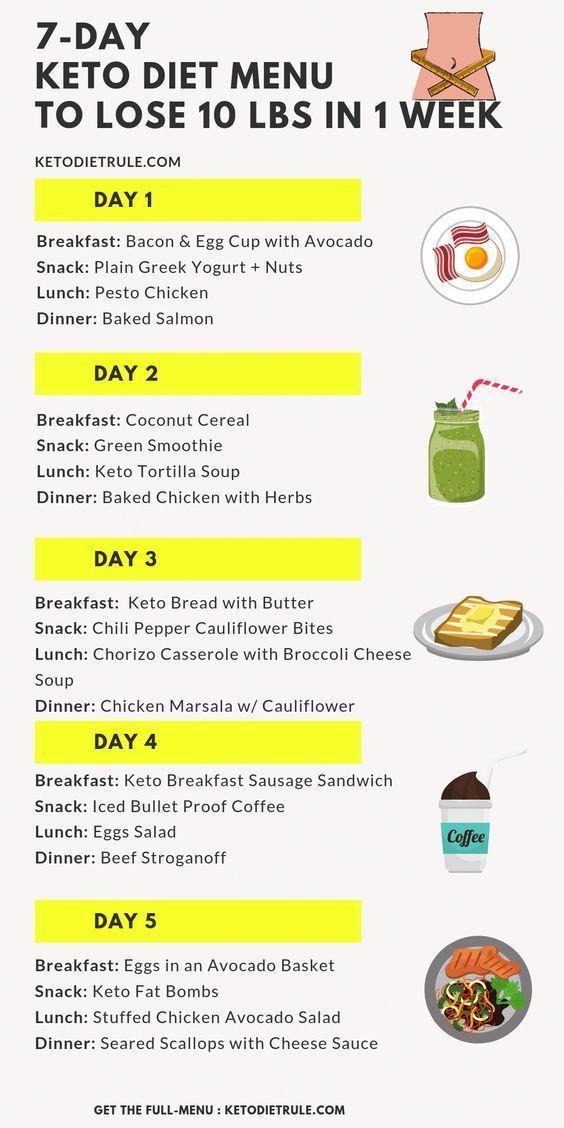 plan de dieta jumpstart