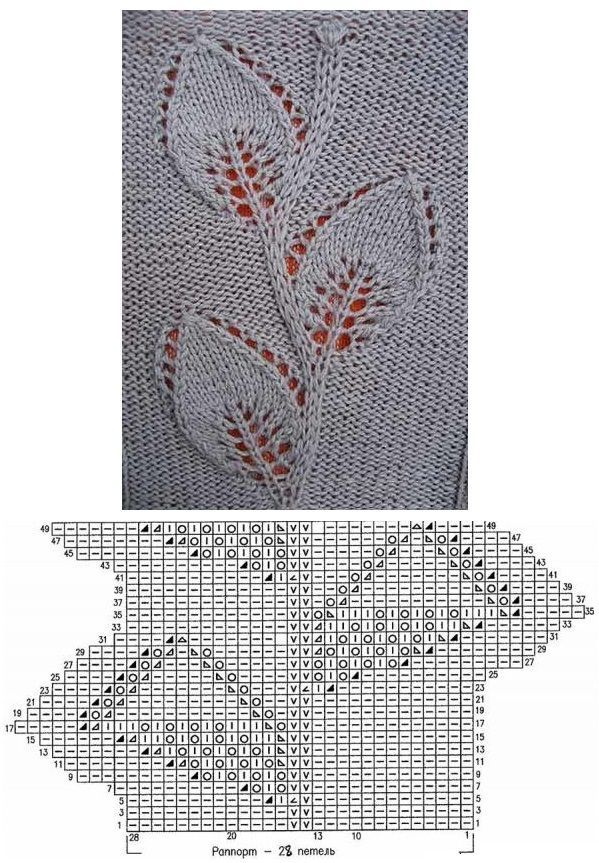 Photo of Lace knitting – #knitting #lace #strickmusterlochmuster