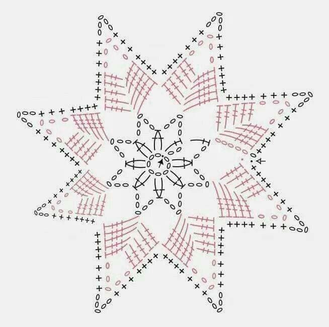 Pin de Teresa Casanoves en Crochet | Pinterest | Varios, Tejido y ...