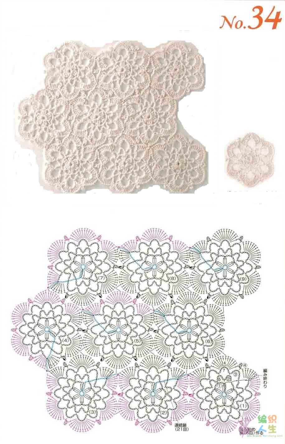 Clases de Puntos y Patrones. Libros - Patrones Crochet | Crochet ต่อ ...