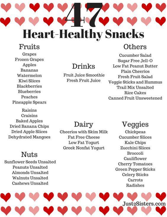 47 Heart Healthy Snacks Heart Healthy Snacks Heart Healthy Diet Heart Healthy Recipes