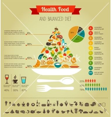 Health Food Pyramid Infographic Data And Diagram Vector Image On Vectorstock Food Infographic Health Food Better Diet