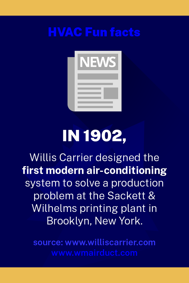 HVAC HVACFacts History Air conditioning system, Air