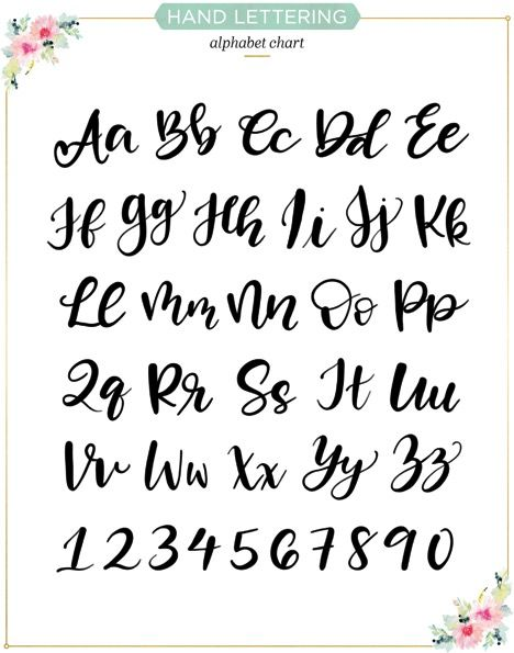 Guest Post: Hand Lettering Basics For Wedding Decorations - FTD