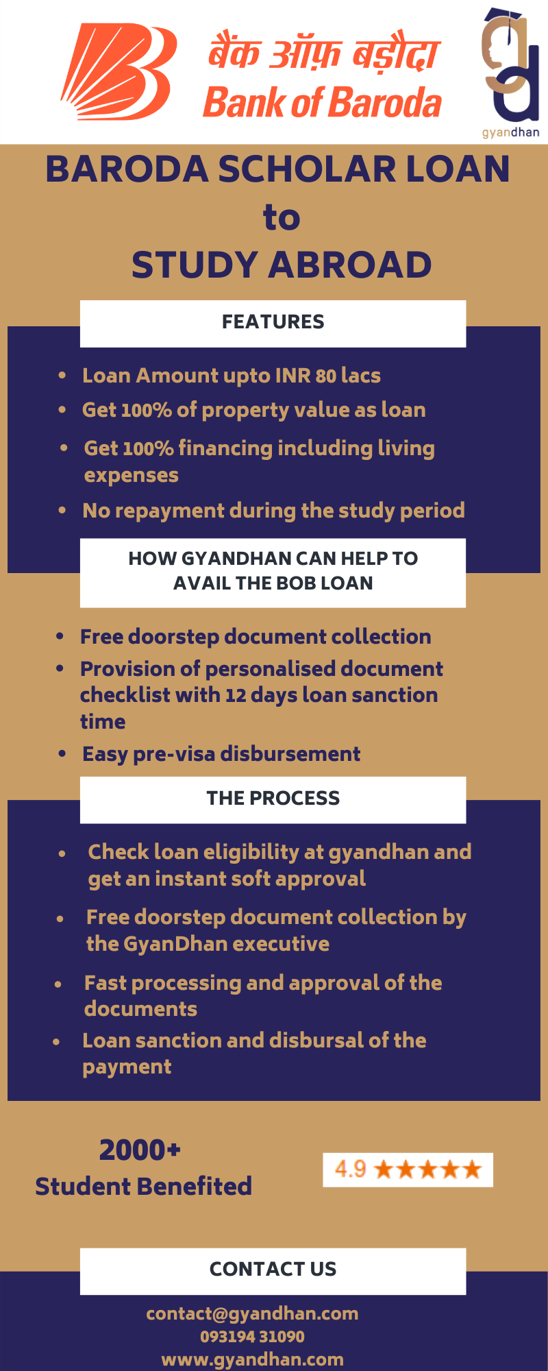 A useful insight into the Bank of Baroda education loan to study abroad.the features and process and GyanDhan's services to avail the loan