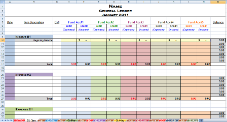 Free Non-Profit Accounting Spreadsheets | Terrific Treasurer ...
