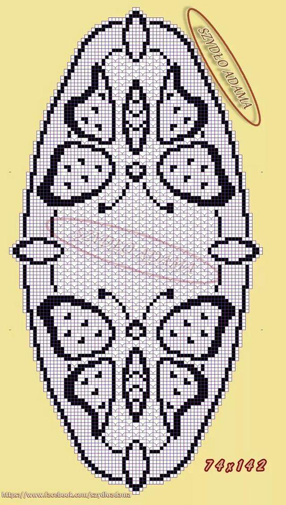Pin von Berrin Baykal auf dantellerim | Pinterest | Deckchen ...
