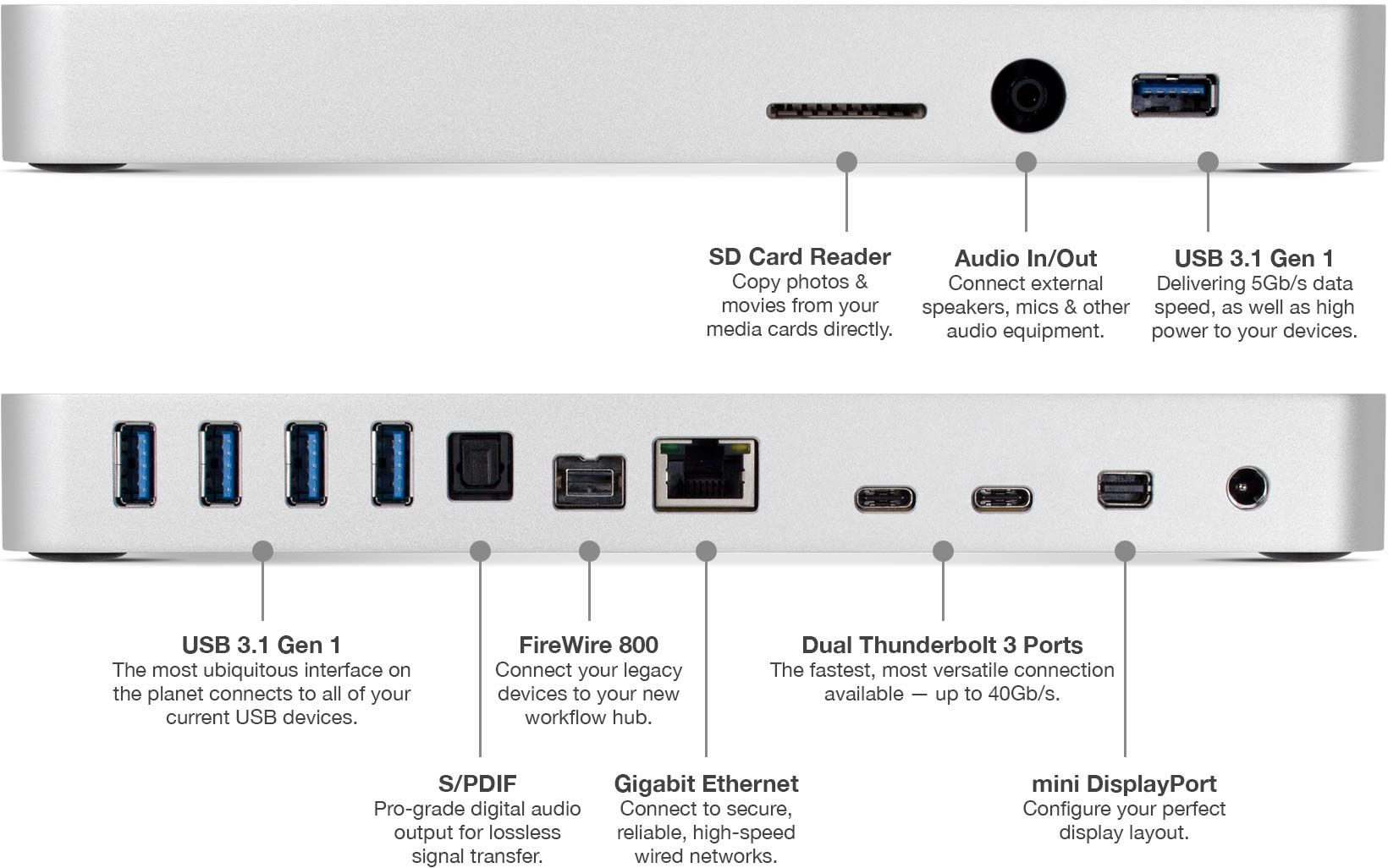 OWC Thunderbolt 3 Dock Ports | Technology. Science. | Pinterest ...