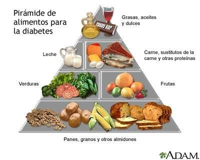 Que alimentos comer si eres diabetico