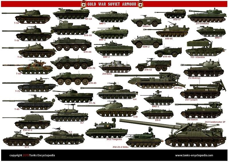 A Complete Overview Of All Soviet Tanks And Armoured Fightng Vehicles In General From 1947 To 1990 The Main Battle Tanks O Soviet Tank Cold War Tanks Military
