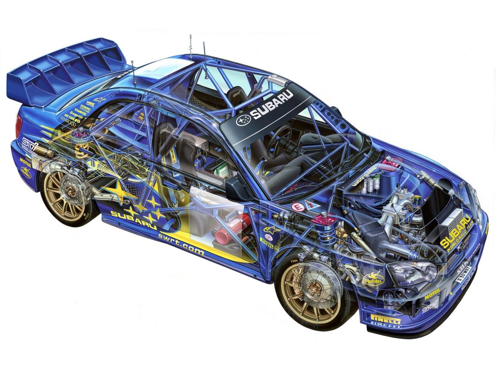 Subaru Impreza WRC (GD) '2003–05