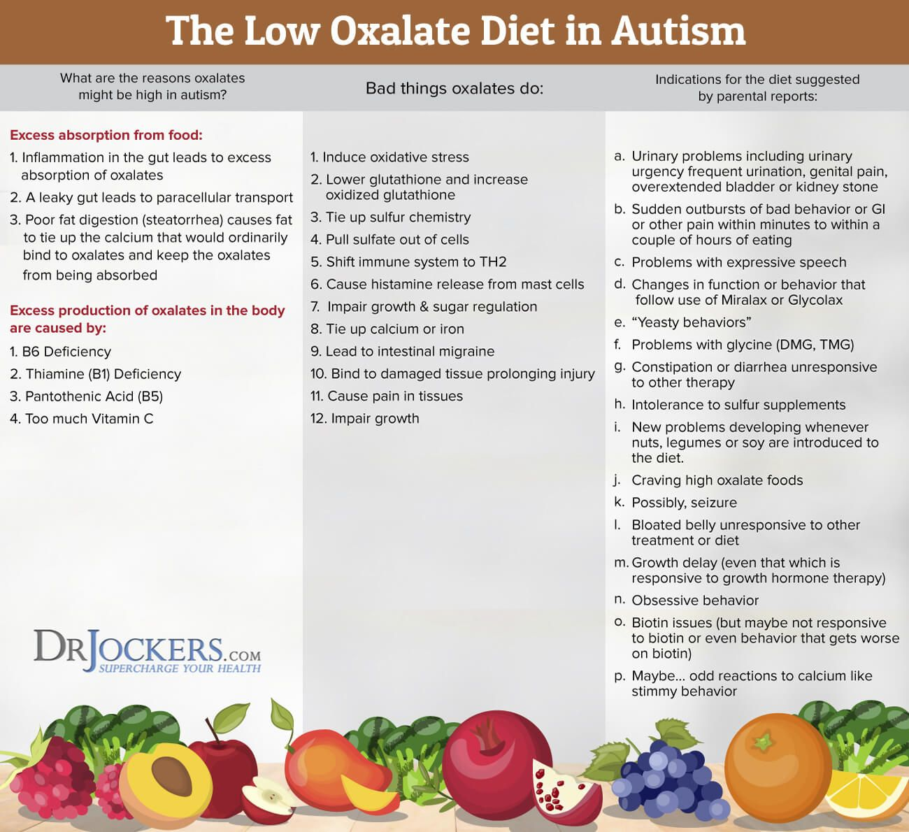 Could You Benefit from a Low Oxalate Diet Diet, Food