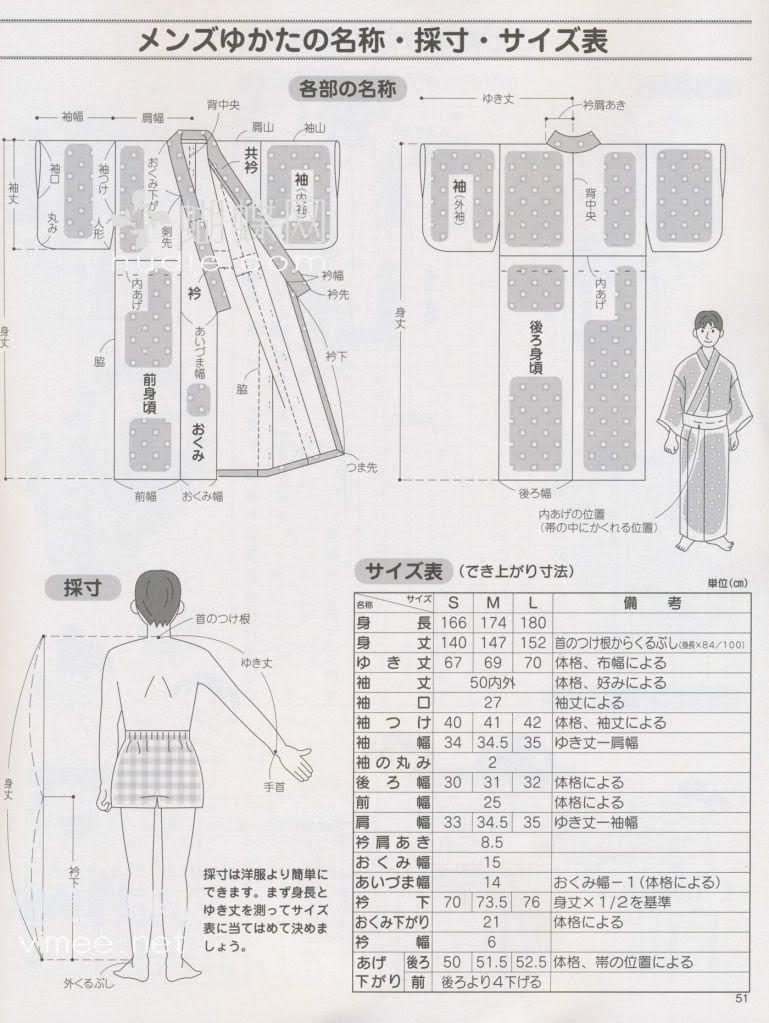 yukata | Nippon | Pinterest | Japanische und Schnittmuster