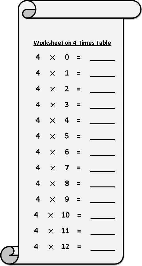 Worksheet on 4 times table multiplication table sheets for Multiplication table de 4