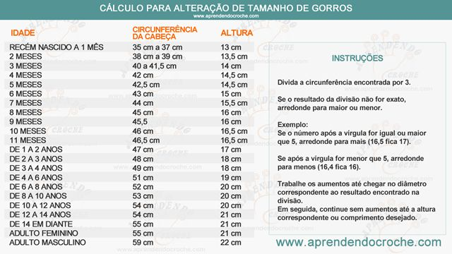 Tabela de Medidas Tamanhos para Gorros de Crochê  15a2f9afcf0