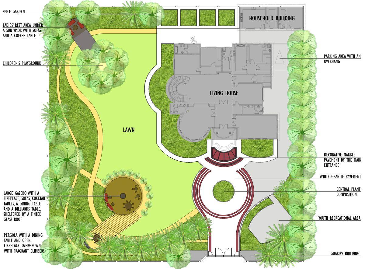 Garden design garden project, villa garden with a large
