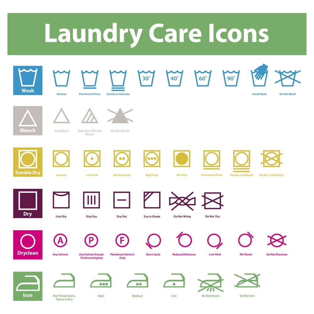 Colored laundry care icons referenced by whw1 business icon set of laundry symbols of ironing washingdrying and bleaching buycottarizona