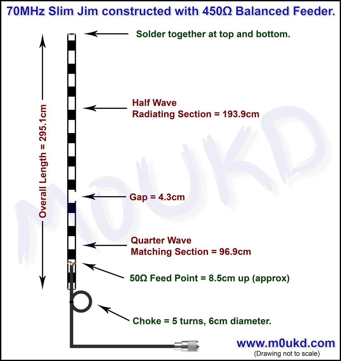 70MHz Slim Jim Half Wave Vertical, built with 450Ω feeder  | Ham