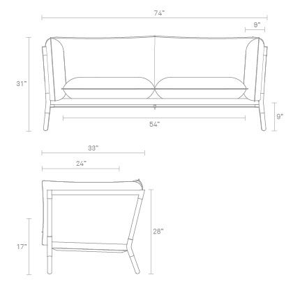 Grotto Sofa - Discount Modern Sofas | Blu Dot Outlet