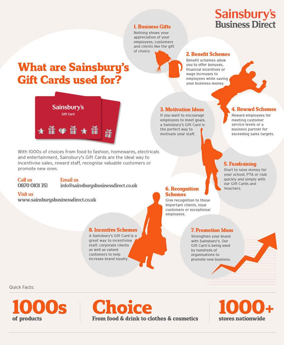 gift card infographic  sainsburys gifts gift card