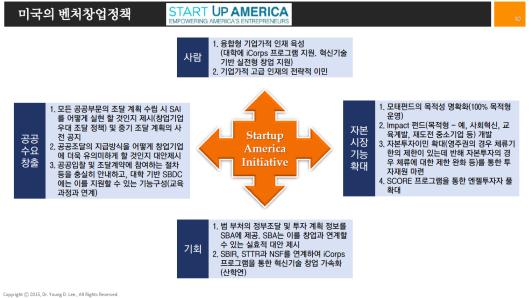스타트업 미국은 되고 한국은 안되는 이유 혁신의 유효 소비 시장 스타트업