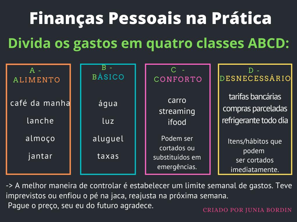 Finanças Pessoais na Prática