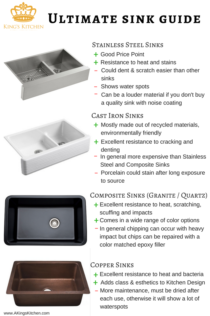 Kitchen Sink Types Pros And Cons Style And Material King S Kitchen Kitchen Sink Remodel Best Kitchen Sinks Contemporary Kitchen Sinks