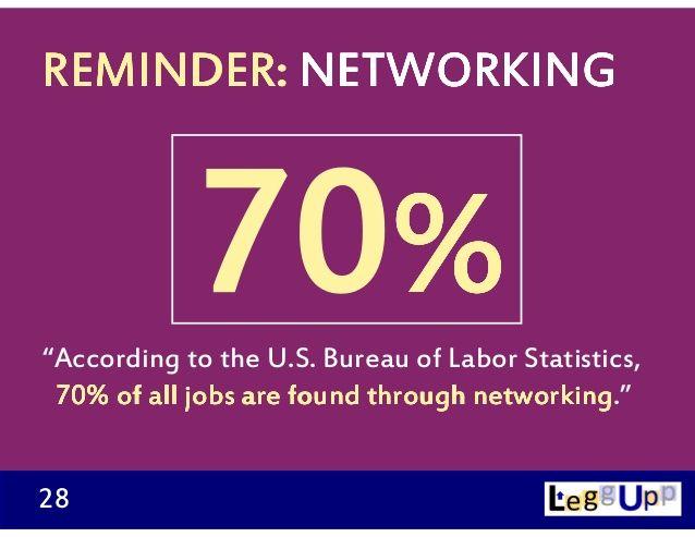 "Image result for linkedin job search statistics"""