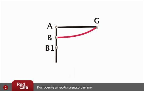 Видео урок построения выкройки