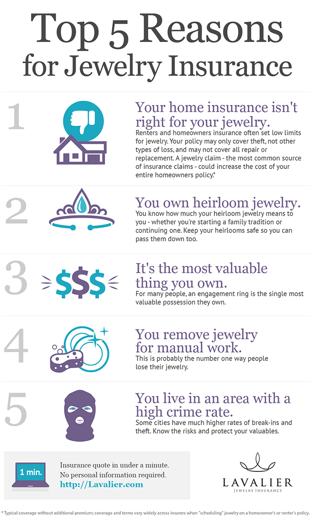 14++ Is jewelry covered by homeowners insurance information