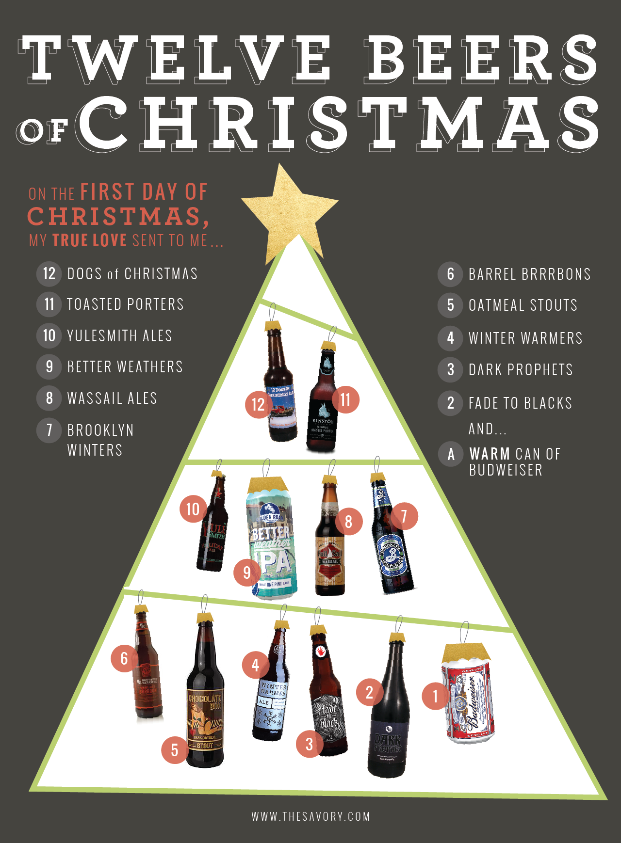 Twelve Random Craft Beers That Work With The Twelve Days Of Christmas Rhyme The Savory Holiday Beer Craft Beer Craft Beer Breweries