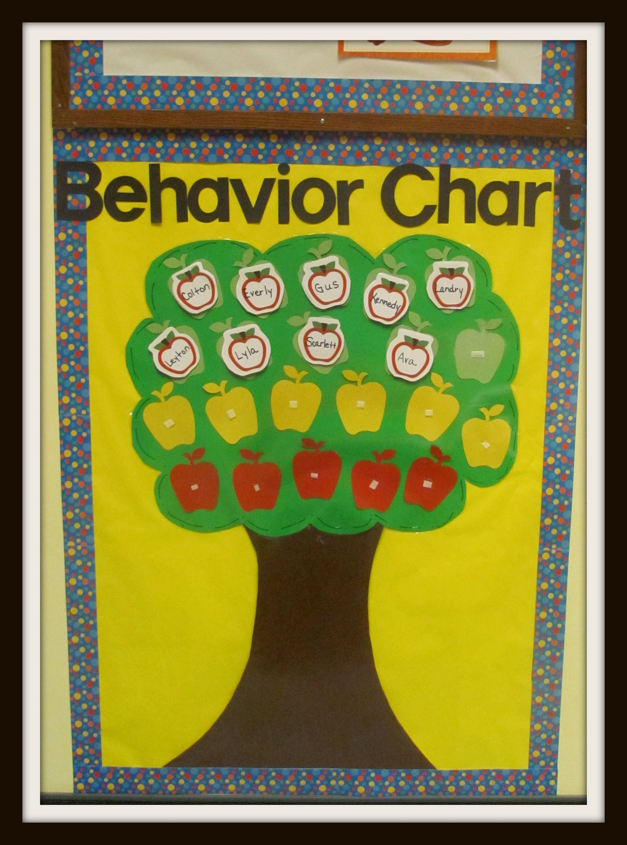 Behavior chart, move students from green to bellow to red based in ...