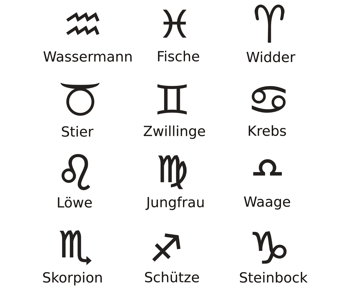 Photo of The symbols of the 12 zodiac signs in a practical overview.