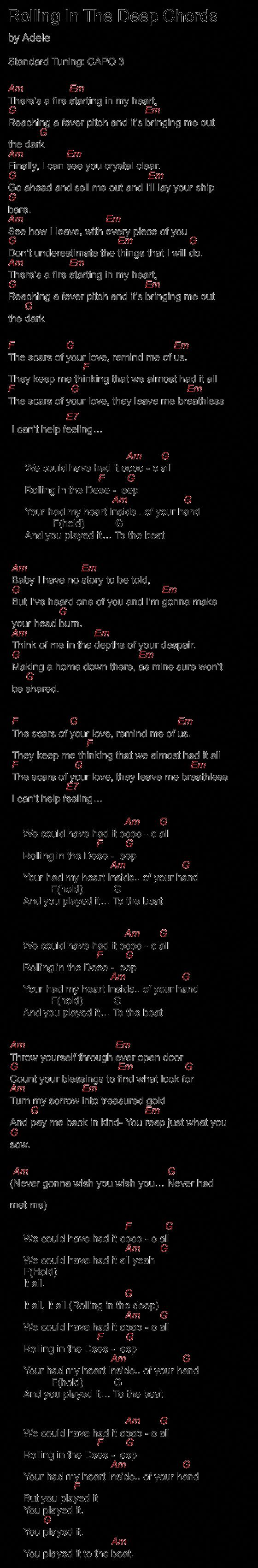 Adeles Rolling In The Deep Guitar Chords Capo 3 Verse 1 Dddu Pre Chorus Dddudddu Chorus Dddudddu Vers Guitar Chords For Songs Guitar Songs Music Guitar