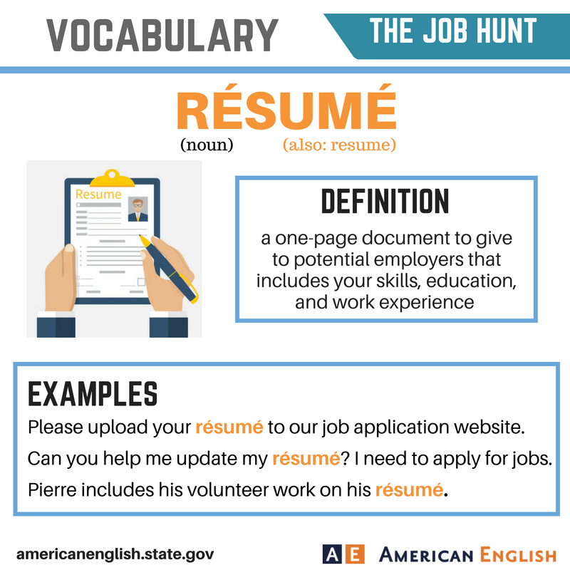 Resume Definition Job Vocabulary The Job Hunt  Résumé  English Language Esl Efl