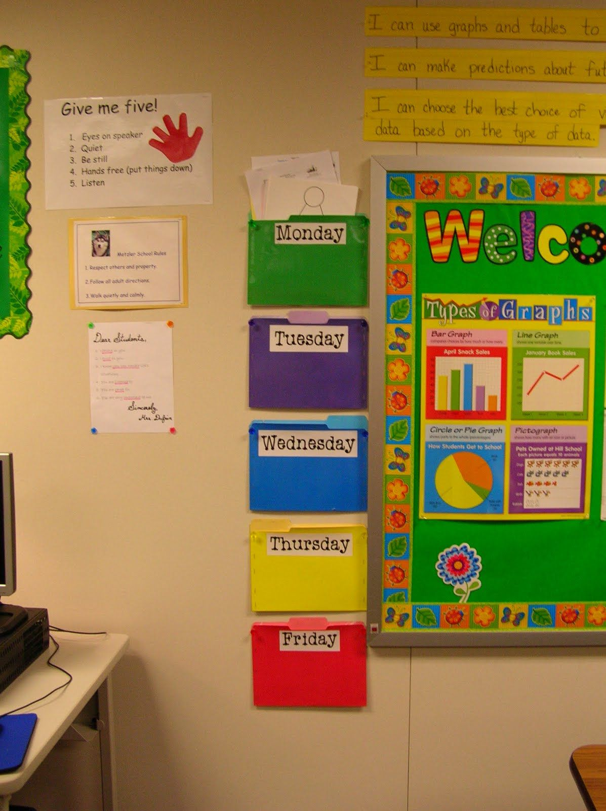 Great Bulletin Board Idea They Used Ctp S Poppin Patterns Welcome Sign And Fern Leaves Border