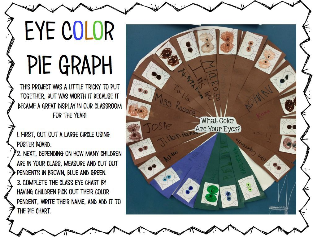 Eye Color Pie Graph Check Out The All About Me Mini Unit On Tpt All About Me Book All About Me All About Me Crafts [ 768 x 1024 Pixel ]