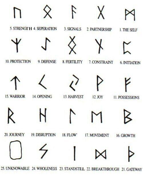Zapfino Arabic Tatt Ma Shit Geometric Tattoo Meaning Small